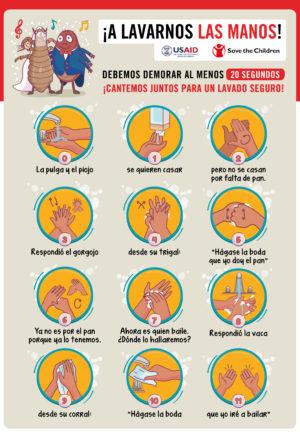 A lavarnos las manos: la pulga y el piojo